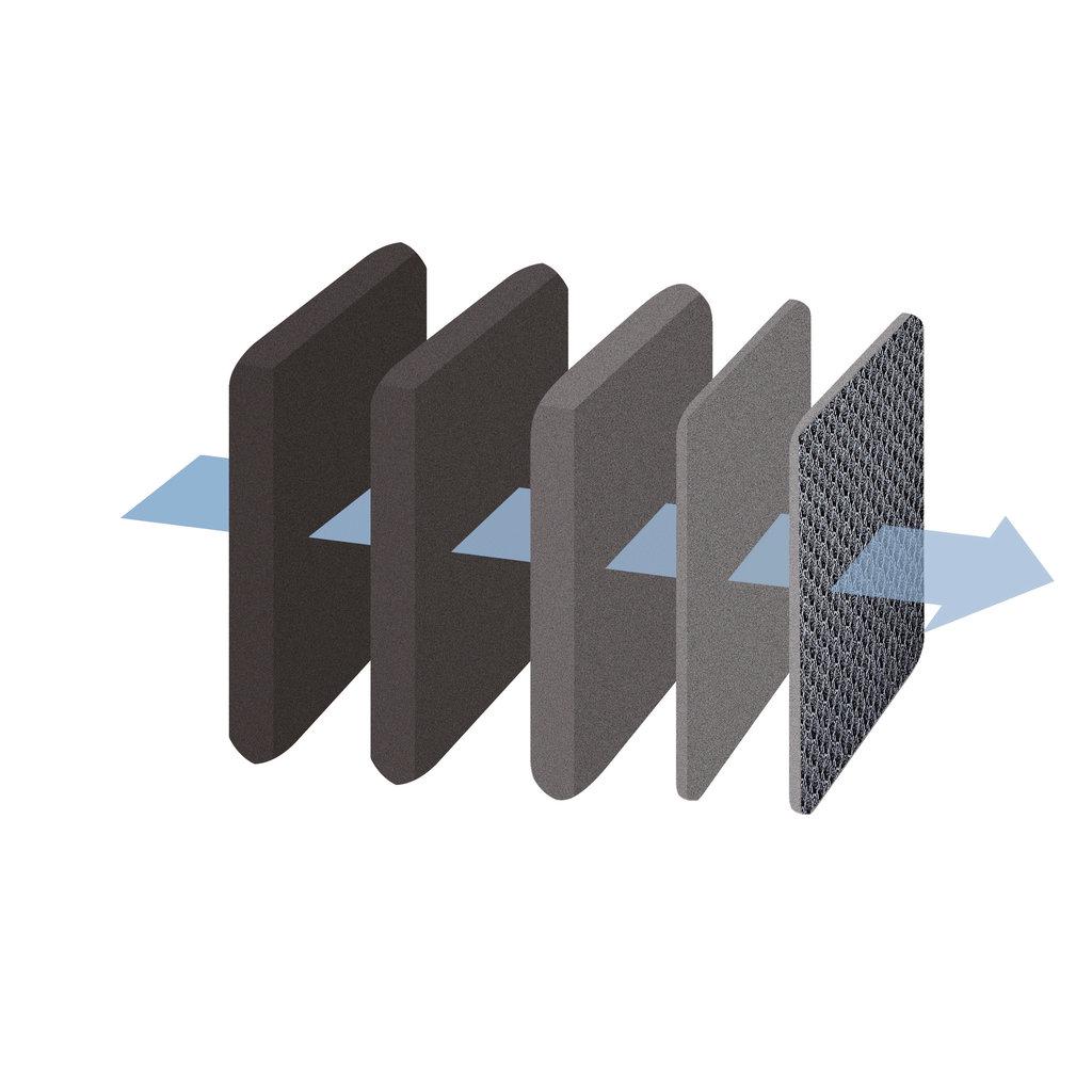Støvsuger | Stillegående – 69 dB | BOSCH BGL4SILF | Jula